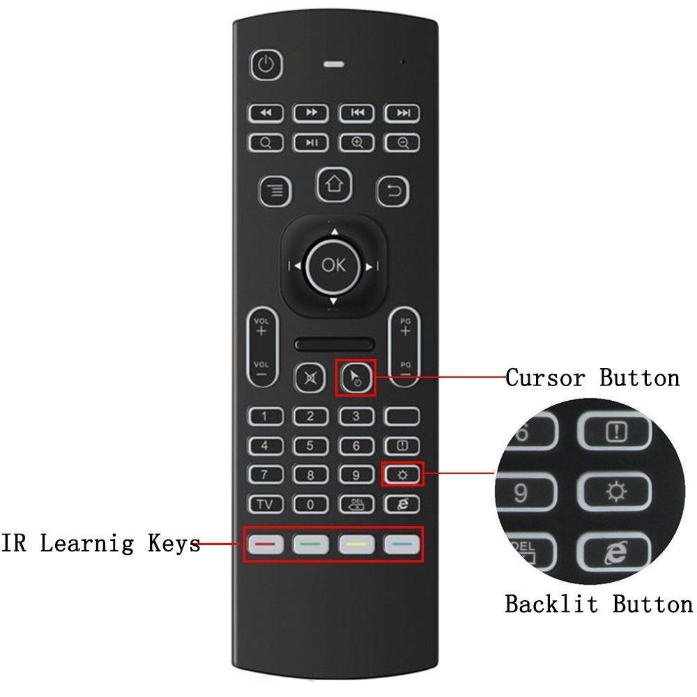 Android tv box with remote hope
